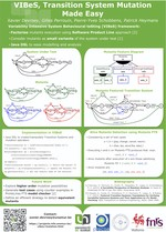Poster : VIBeS , Transition System Mutation Made Easy